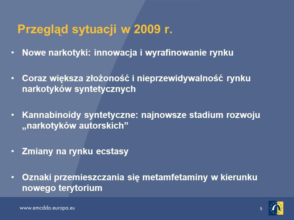 Przegląd sytuacji w 2009 r. Nowe narkotyki: innowacja i wyrafinowanie rynku.