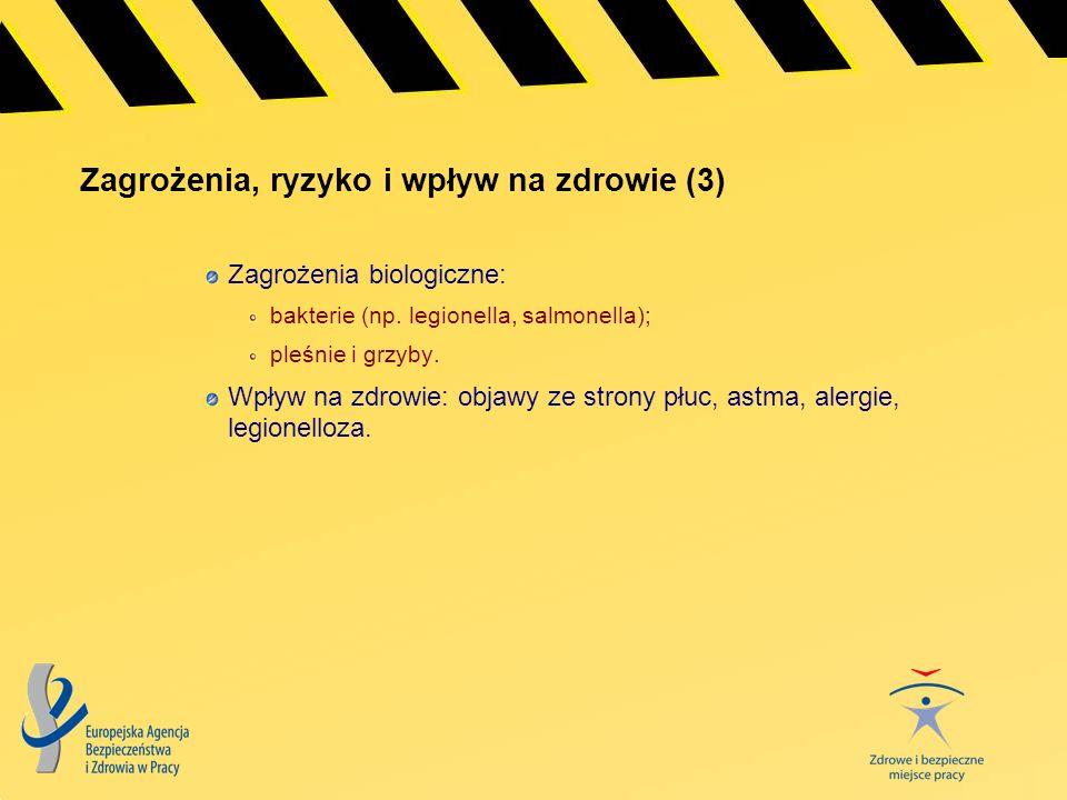 Zagrożenia, ryzyko i wpływ na zdrowie (3)