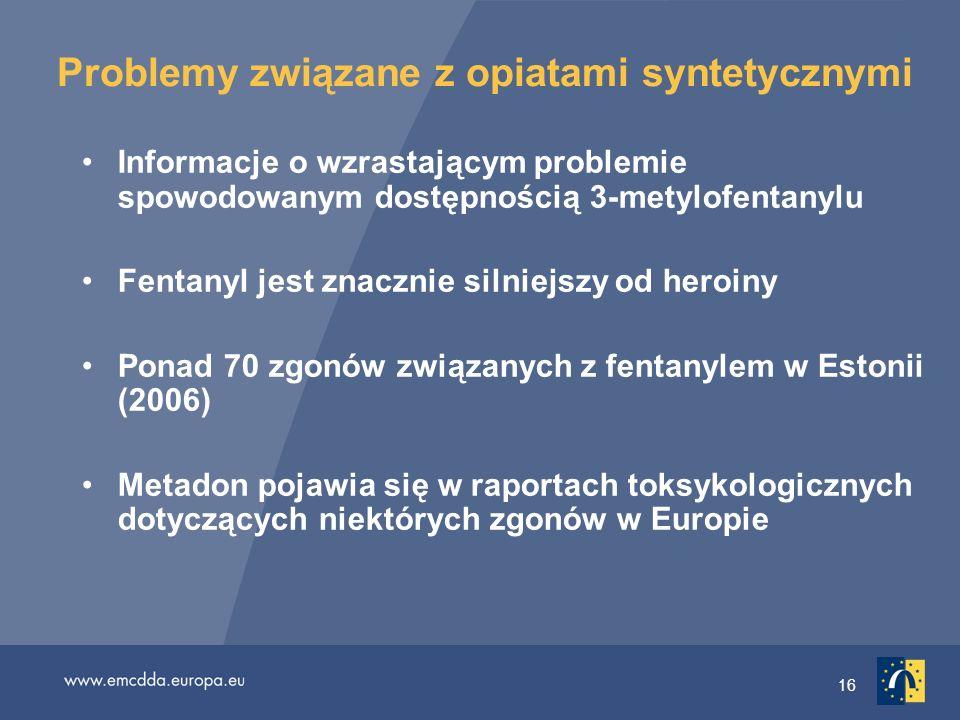 Problemy związane z opiatami syntetycznymi