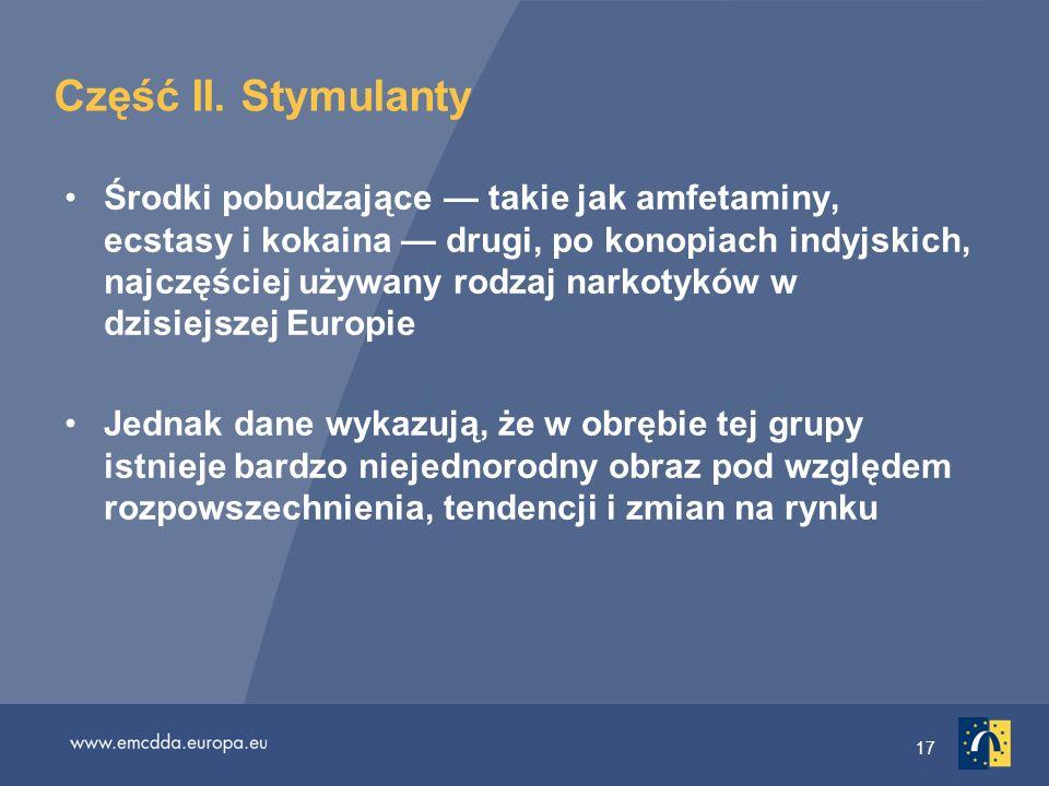 Część II. Stymulanty