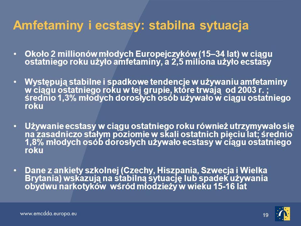 Amfetaminy i ecstasy: stabilna sytuacja
