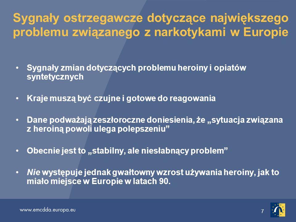 Sygnały ostrzegawcze dotyczące największego problemu związanego z narkotykami w Europie