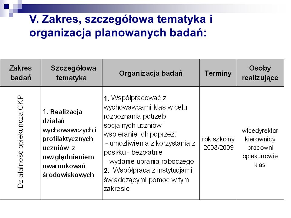 V. Zakres, szczegółowa tematyka i organizacja planowanych badań: