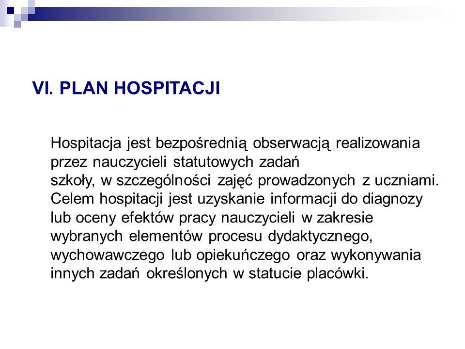 VI. PLAN HOSPITACJI Hospitacja jest bezpośrednią obserwacją realizowania przez nauczycieli statutowych zadań.
