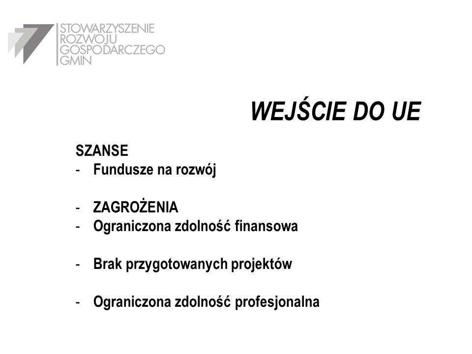 WEJŚCIE DO UE SZANSE Fundusze na rozwój ZAGROŻENIA