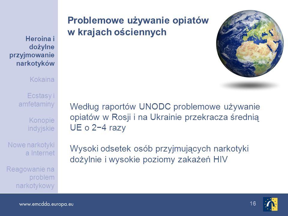 Problemowe używanie opiatów w krajach ościennych