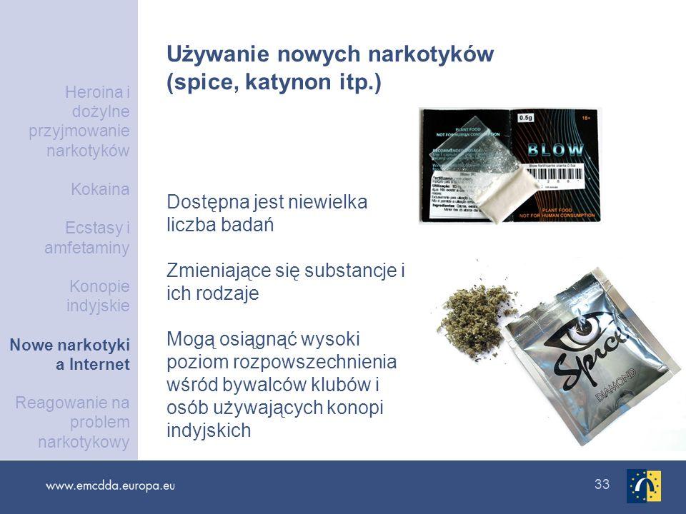Używanie nowych narkotyków (spice, katynon itp.)