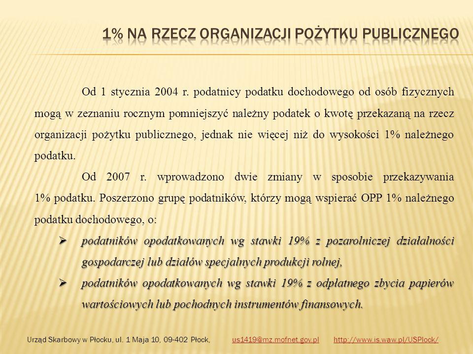 1% na rzecz organizacji pożytku publicznego