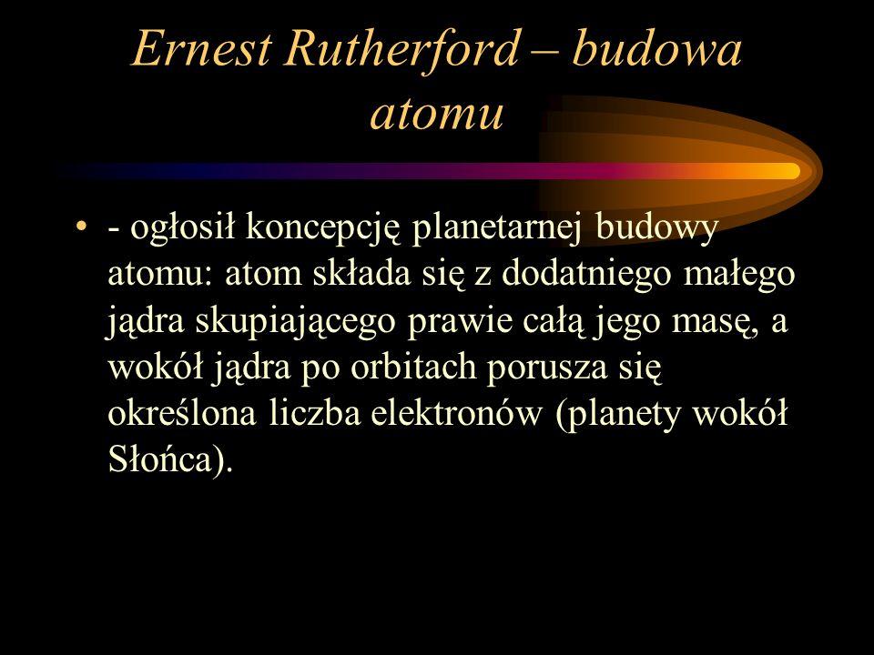 Ernest Rutherford – budowa atomu