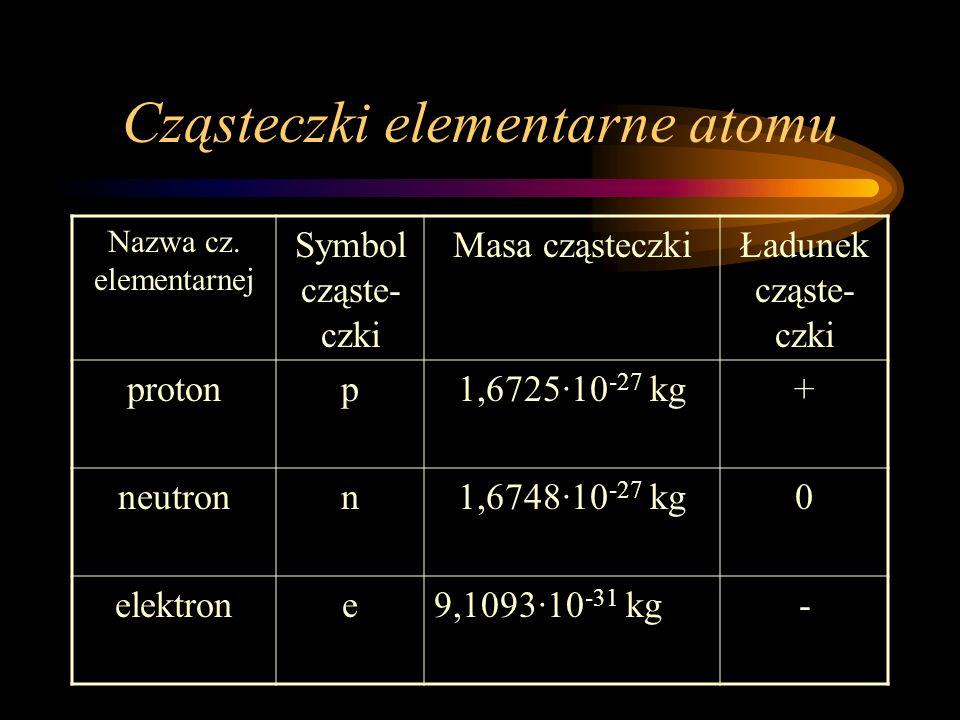 Cząsteczki elementarne atomu