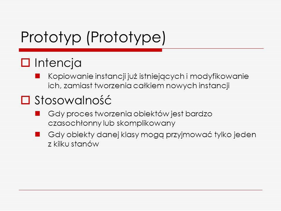 Prototyp (Prototype) Intencja Stosowalność