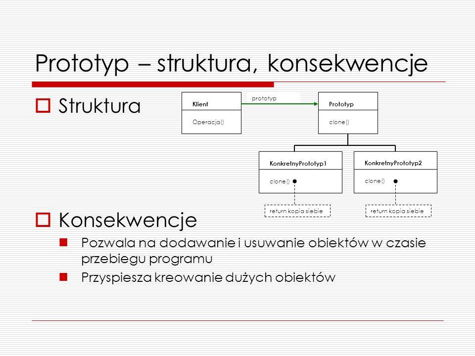 Prototyp – struktura, konsekwencje