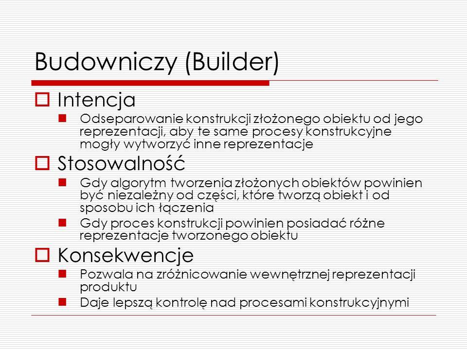 Budowniczy (Builder) Intencja Stosowalność Konsekwencje