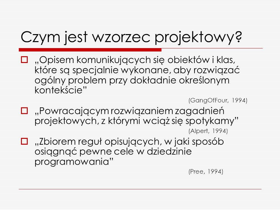Czym jest wzorzec projektowy