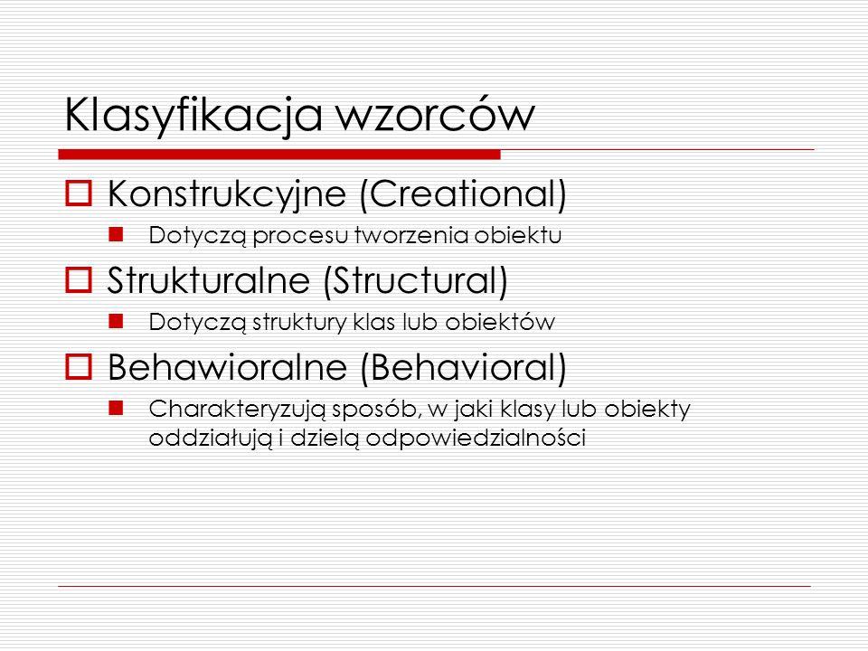 Klasyfikacja wzorców Konstrukcyjne (Creational)