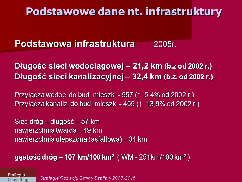 Podstawowe dane nt. infrastruktury