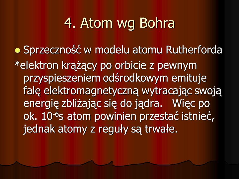 4. Atom wg Bohra Sprzeczność w modelu atomu Rutherforda