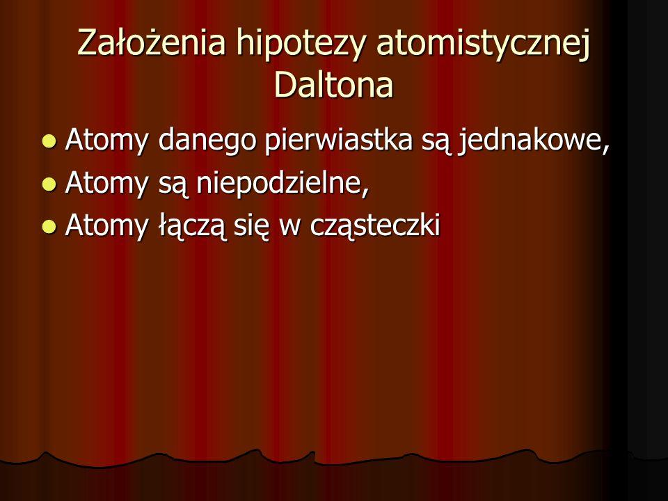 Założenia hipotezy atomistycznej Daltona