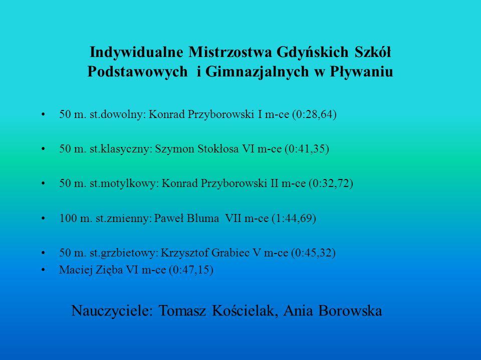 Nauczyciele: Tomasz Kościelak, Ania Borowska