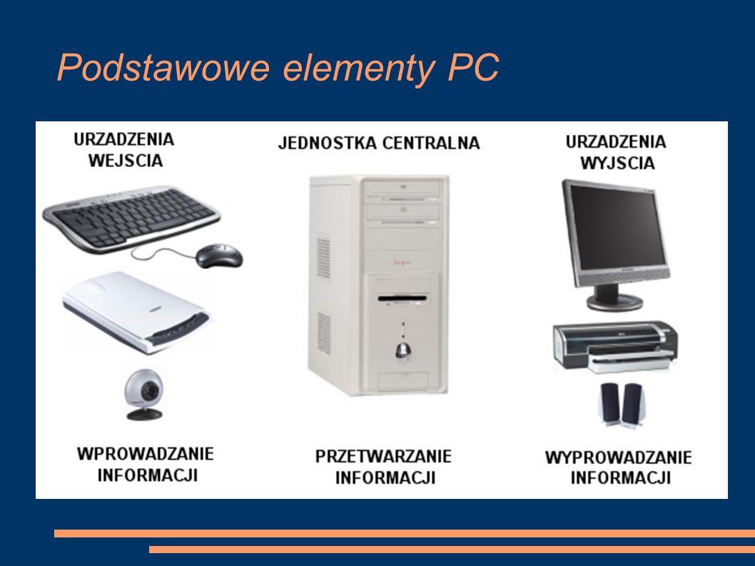 Podstawowe elementy PC