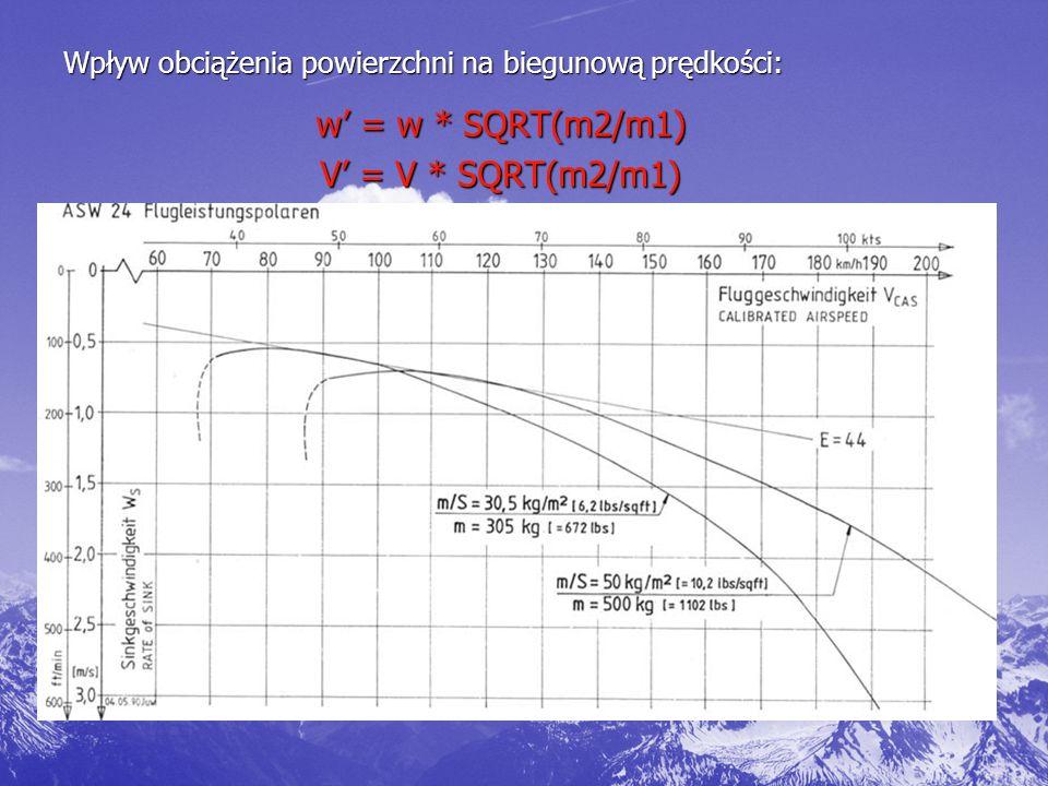 Wpływ obciążenia powierzchni na biegunową prędkości: