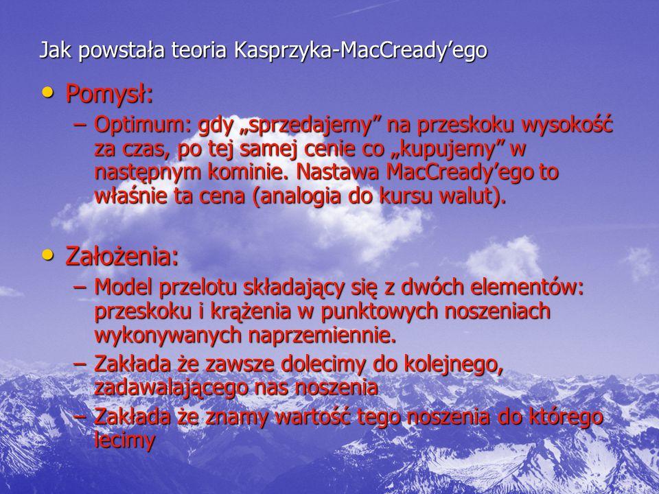 Jak powstała teoria Kasprzyka-MacCready'ego