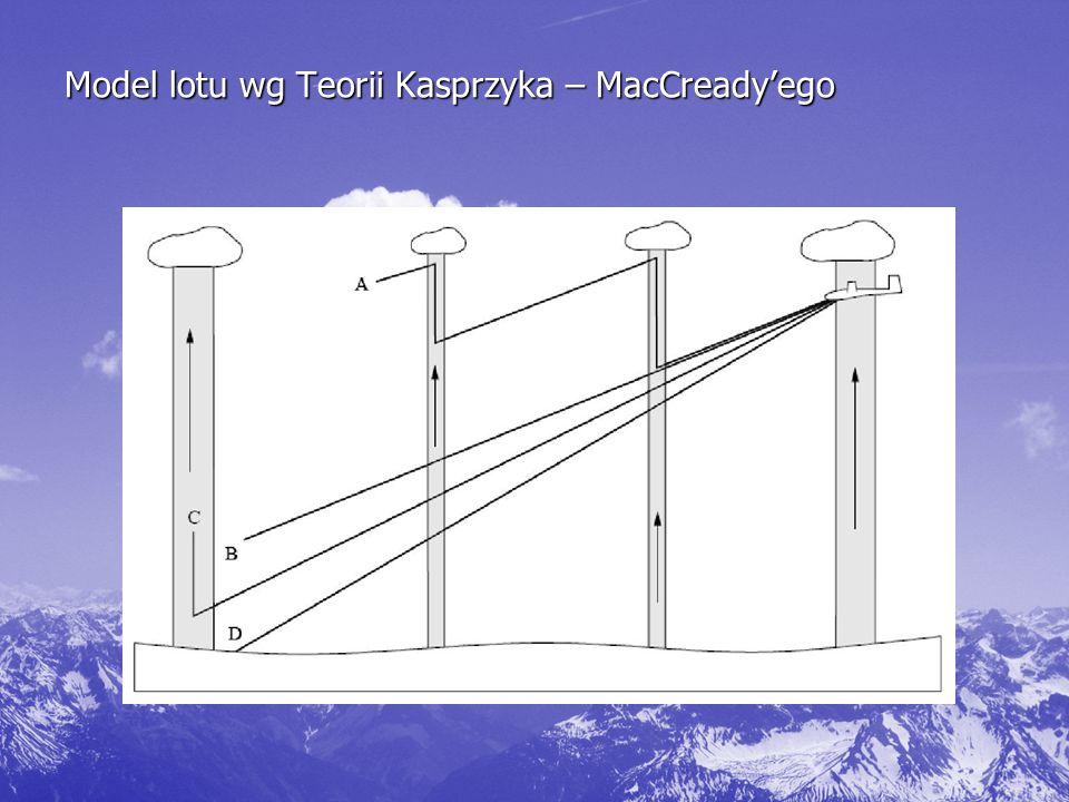 Model lotu wg Teorii Kasprzyka – MacCready'ego