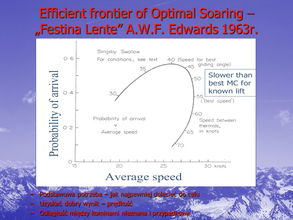 "Efficient frontier of Optimal Soaring – ""Festina Lente A. W. F"