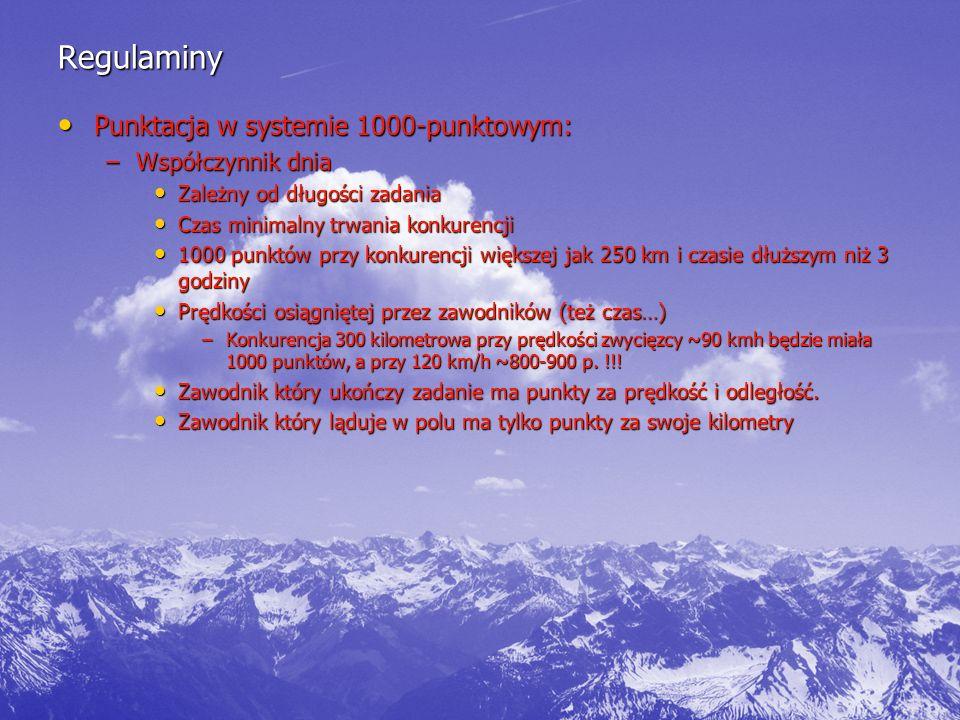 Regulaminy Punktacja w systemie 1000-punktowym: Współczynnik dnia
