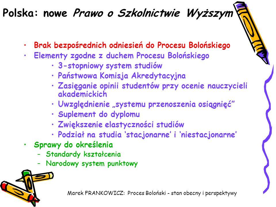 Polska: nowe Prawo o Szkolnictwie Wyższym