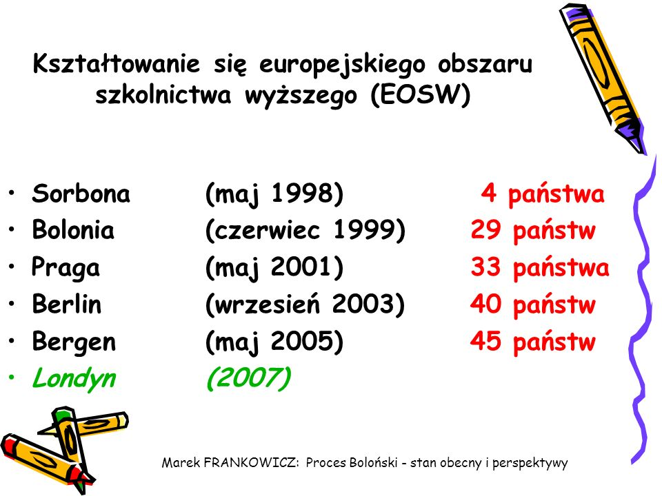 Kształtowanie się europejskiego obszaru szkolnictwa wyższego (EOSW)
