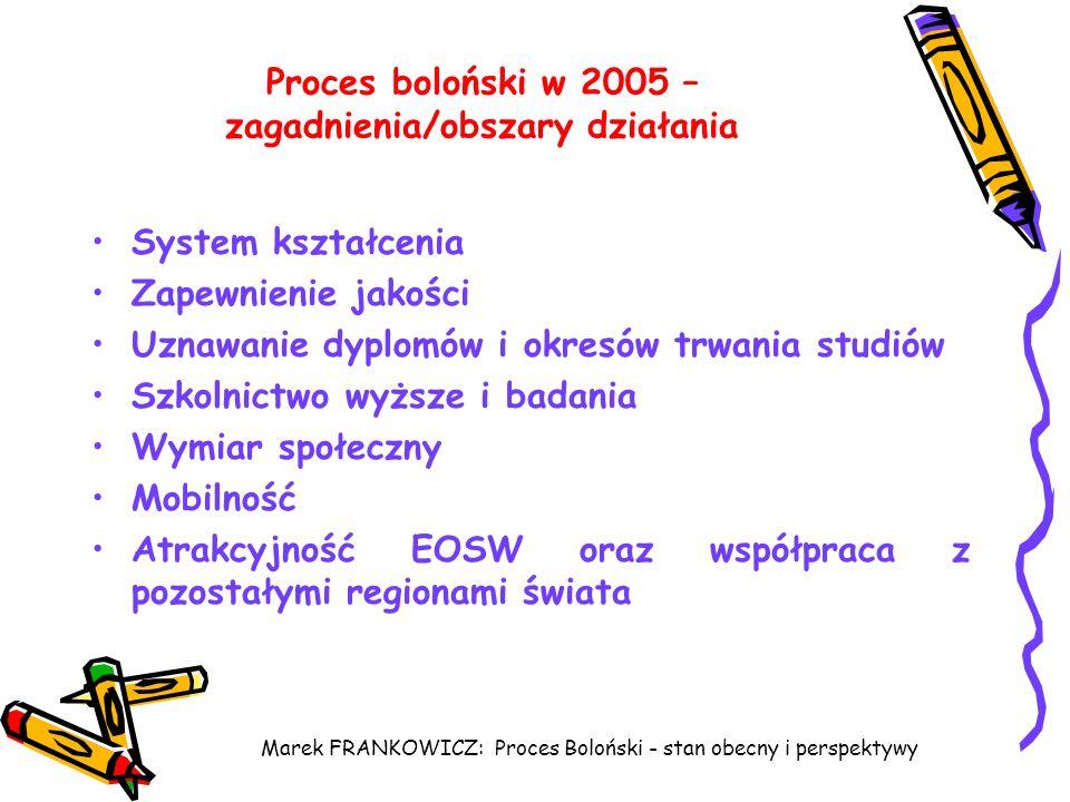 Proces boloński w 2005 – zagadnienia/obszary działania