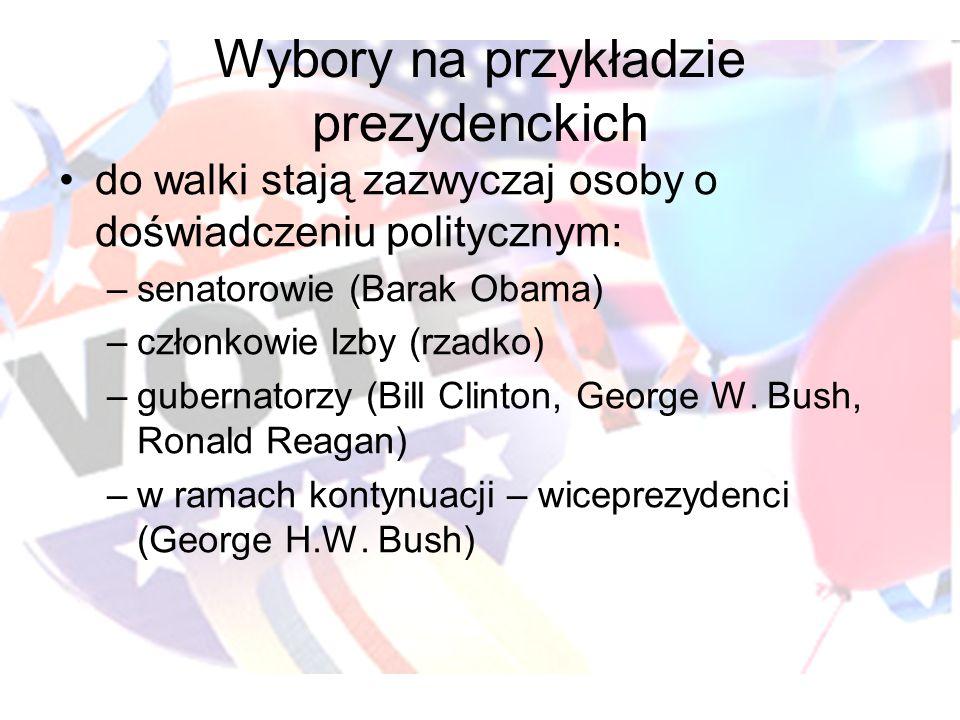 Wybory na przykładzie prezydenckich