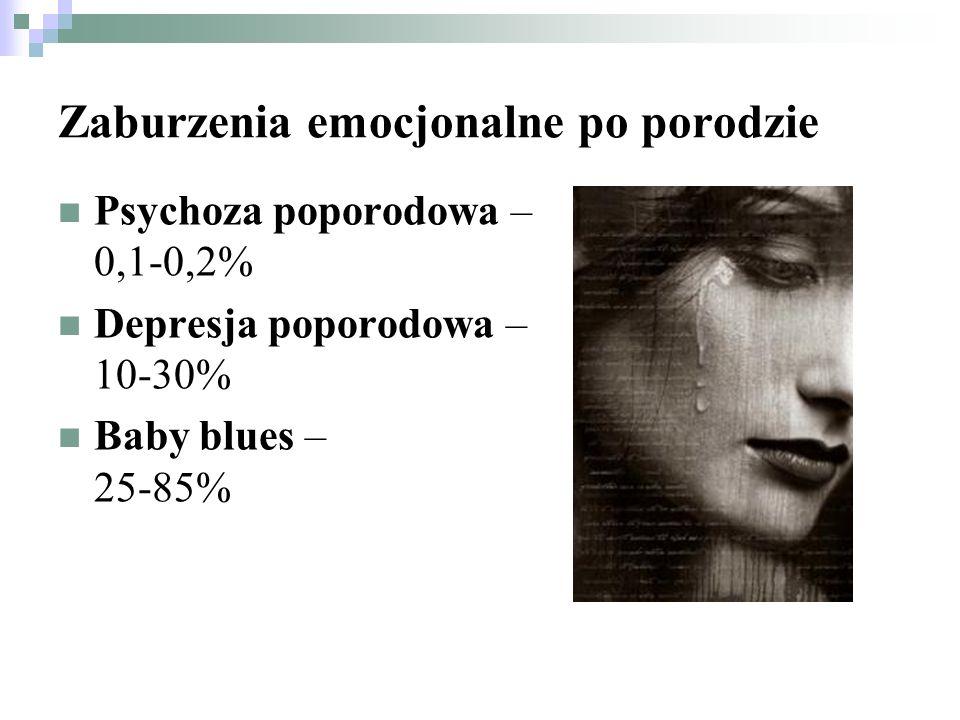 Zaburzenia emocjonalne po porodzie
