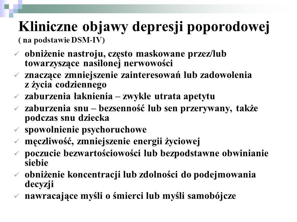 Kliniczne objawy depresji poporodowej ( na podstawie DSM-IV)