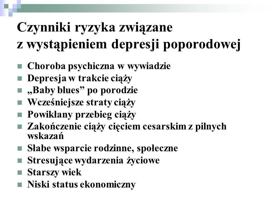 Czynniki ryzyka związane z wystąpieniem depresji poporodowej