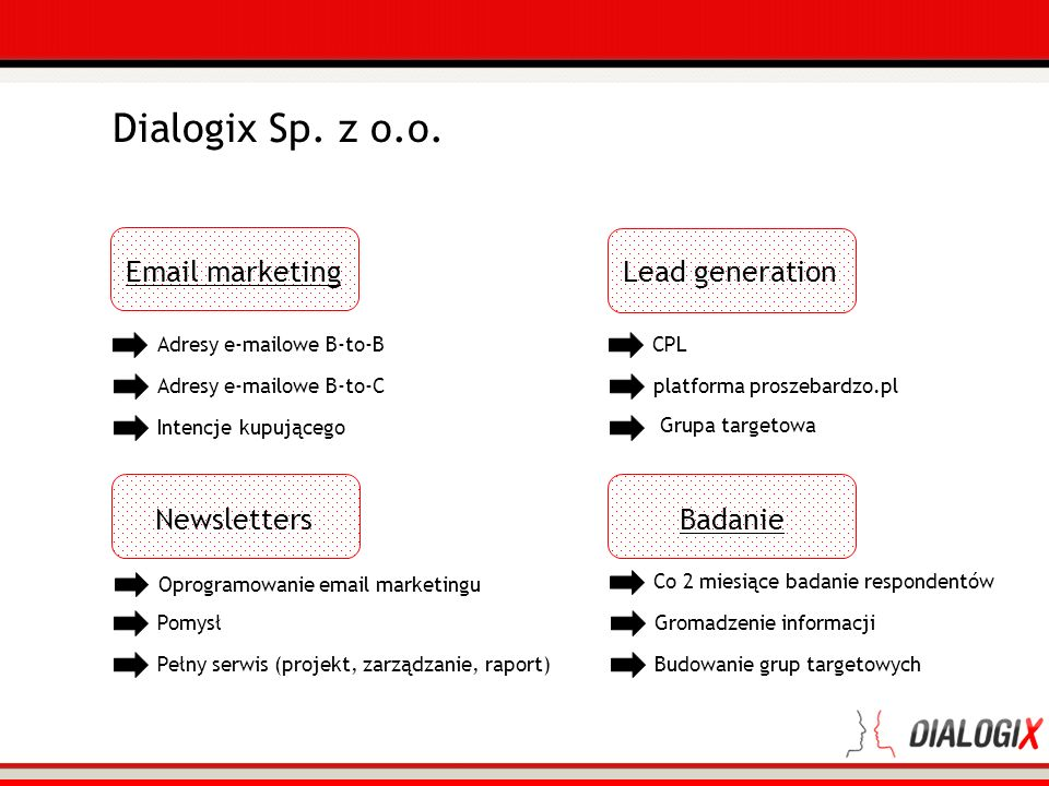 Dialogix Sp. z o.o. Email marketing Lead generation Newsletters