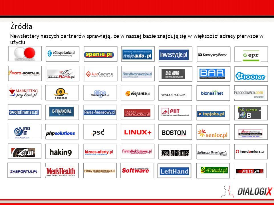 Żródła Newslettery naszych partnerów sprawiają, że w naszej bazie znajdują się w większości adresy pierwsze w użyciu.