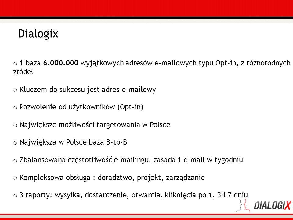 Dialogix 1 baza 6.000.000 wyjątkowych adresów e-mailowych typu Opt-in, z różnorodnych żródeł. Kluczem do sukcesu jest adres e-mailowy.