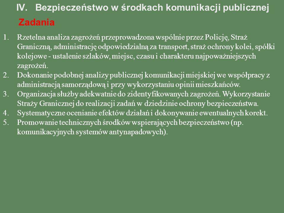 Bezpieczeństwo w środkach komunikacji publicznej