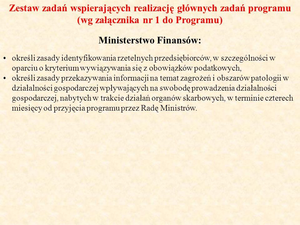 Ministerstwo Finansów: