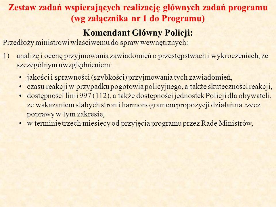 Komendant Główny Policji: