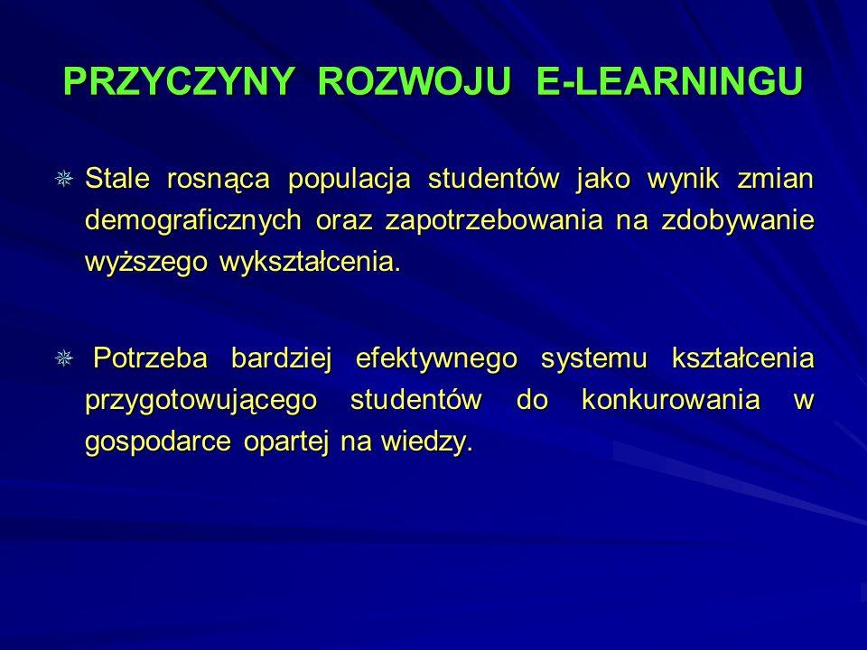 PRZYCZYNY ROZWOJU E-LEARNINGU