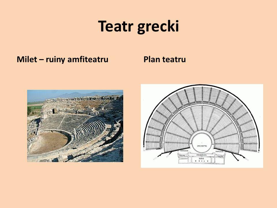Teatr grecki Milet – ruiny amfiteatru Plan teatru