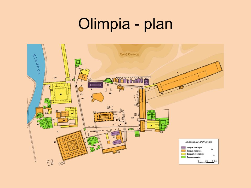 Olimpia - plan