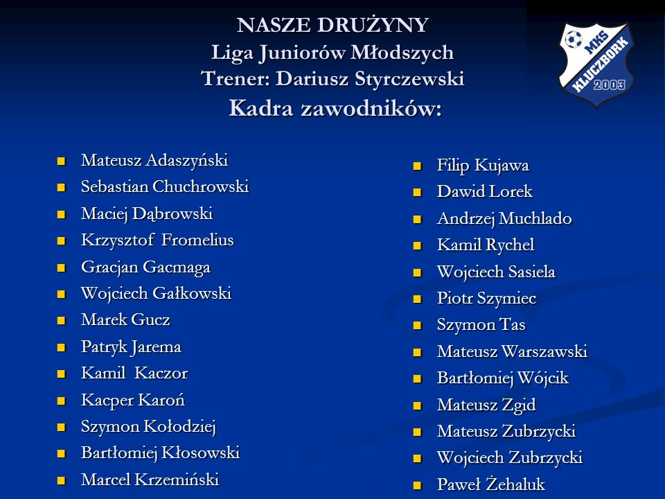NASZE DRUŻYNY Liga Juniorów Młodszych Trener: Dariusz Styrczewski Kadra zawodników:
