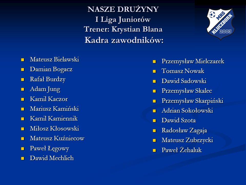 NASZE DRUŻYNY I Liga Juniorów Trener: Krystian Blana Kadra zawodników: