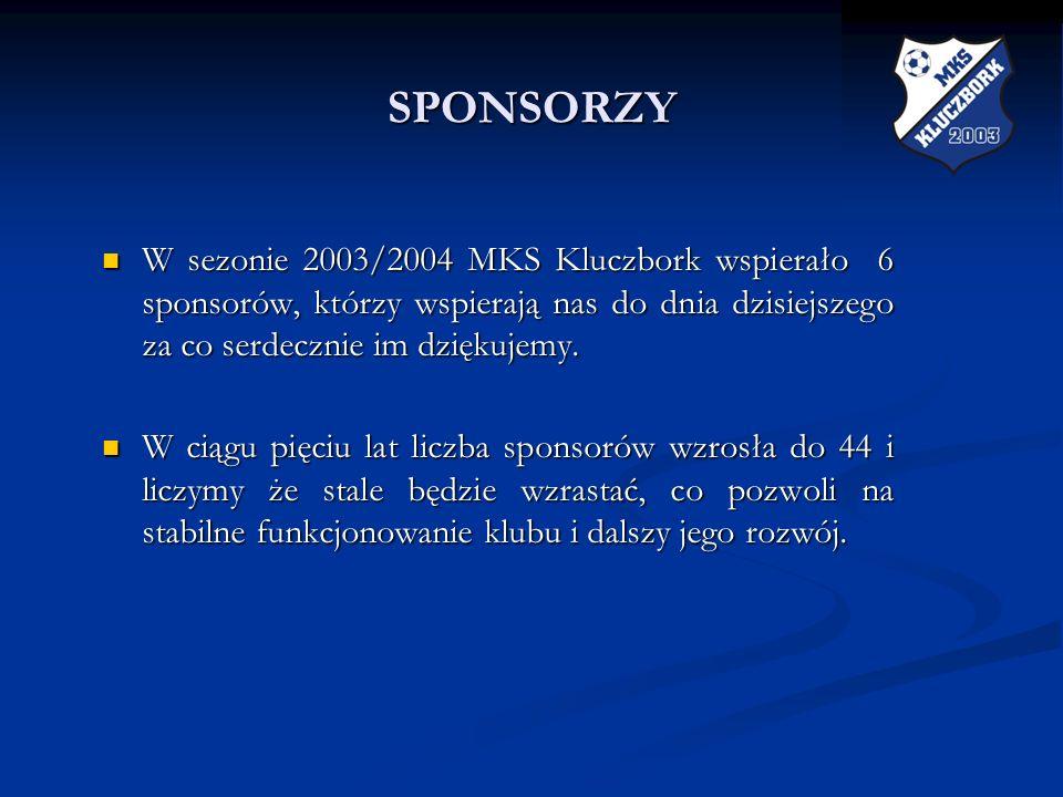 SPONSORZYW sezonie 2003/2004 MKS Kluczbork wspierało 6 sponsorów, którzy wspierają nas do dnia dzisiejszego za co serdecznie im dziękujemy.