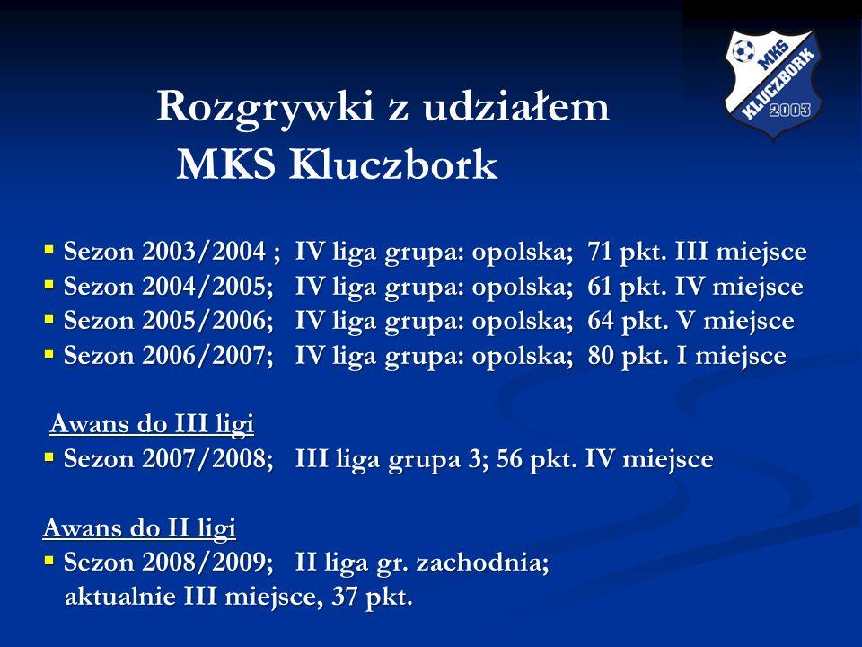 Rozgrywki z udziałem MKS Kluczbork