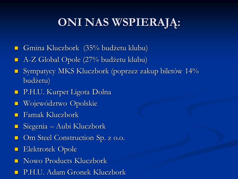 ONI NAS WSPIERAJĄ: Gmina Kluczbork (35% budżetu klubu)